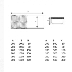 polimer kanal 200 mm teknik çizim