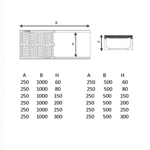 polimer beton kanal 250 mm teknik çiizm